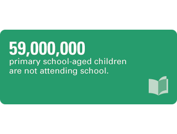 59,000,000 primary school-aged children are not attending school.